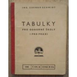 Schmidt Zdenko - Tabulky pro odborné školy i pro praxi
